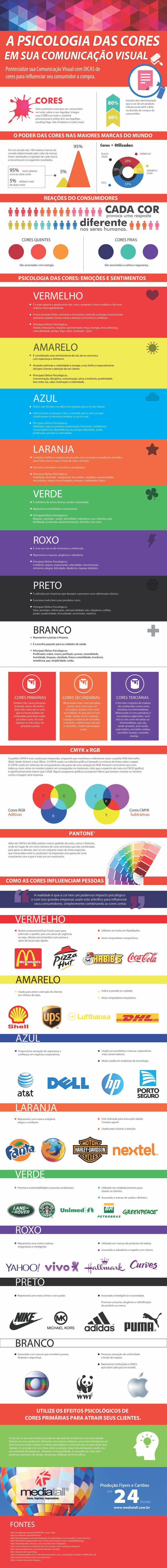 Infografico_Psicologia_Cores_OFICIAL_75dpi